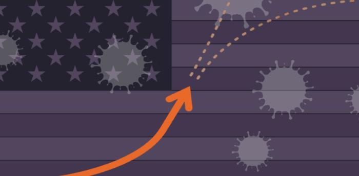 coronavirus, coronavirus curve