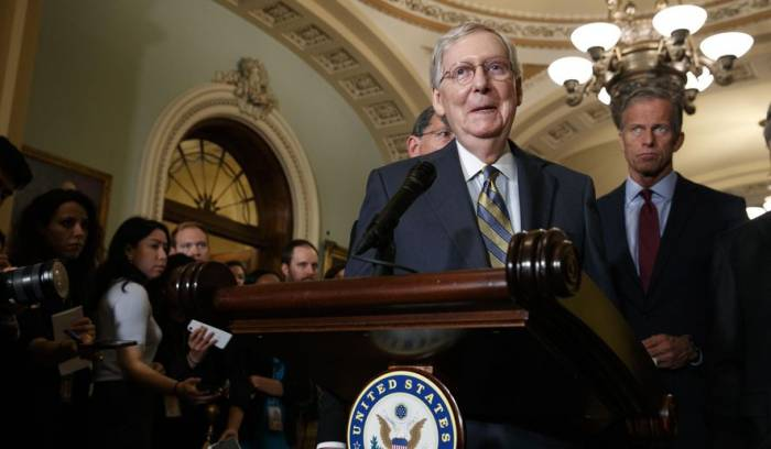 Political Polarization, US Senate